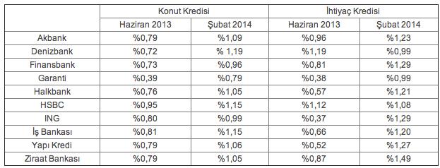 Ekran Resmi 2014-02-10 09.05.17